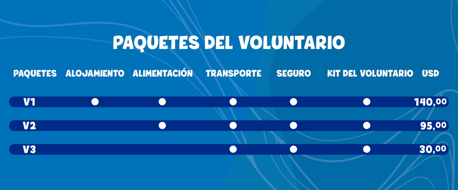 PAQUETES-DEL-VOLUNTARIO-ES-1