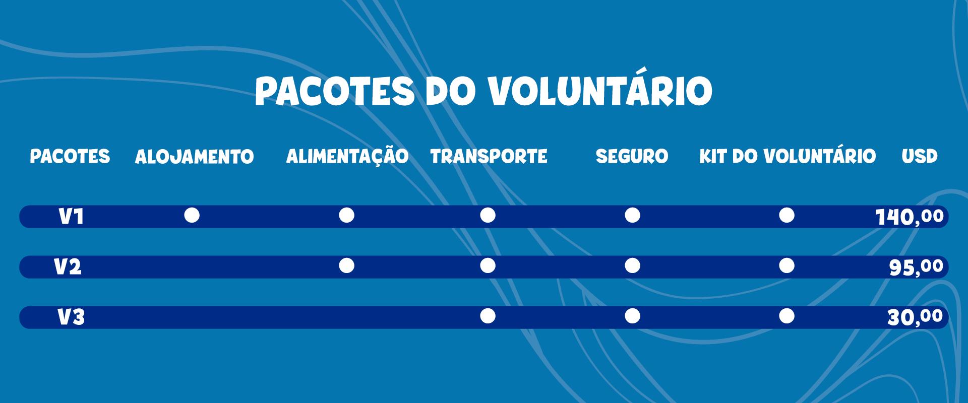 PAQUETES-DEL-VOLUNTARIO-PT